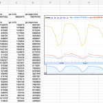 Automate Google Analytics to Feed into Google Docs Spreadsheet