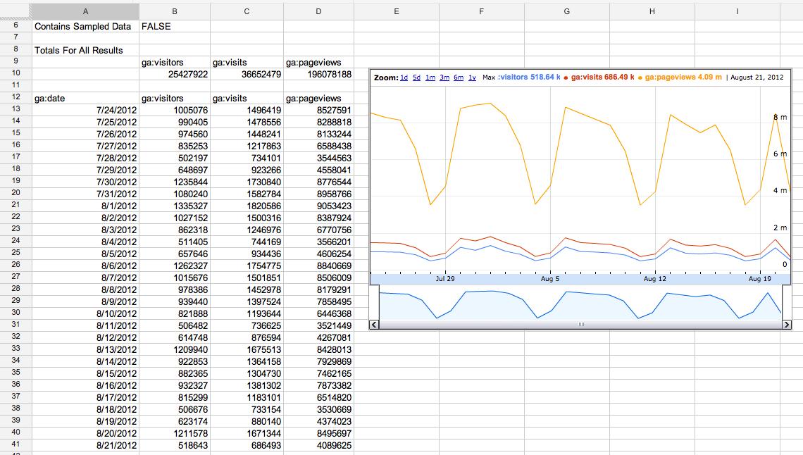 analytical report scenario